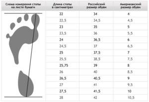 таблица размеров ноги